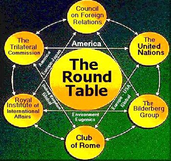 Add Skull and Bones, Davos, Bohemian Grove, Masons, Knights of Malta,