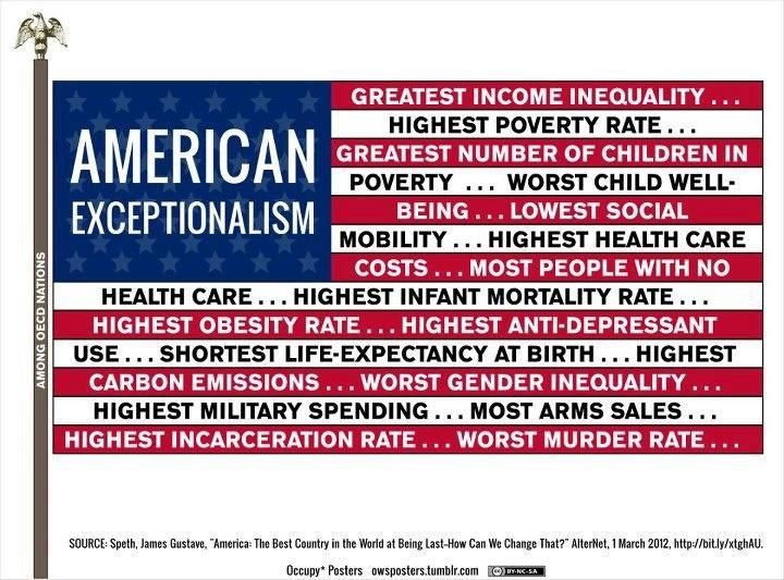 american exceptionalism e9f77bc611bb3011c1bb63612b94ec8d