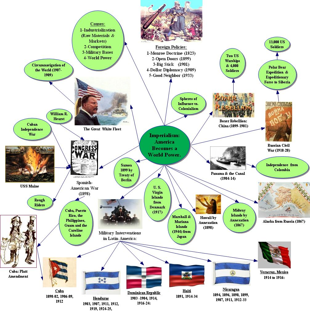 us imperialism essay questions Imperialism, defined by merriam-webster's online dictionary, is the policy, practice, or advocacy of extending power and dominion of a nation especially by direct territorial acquisition or by gaining indirect control over the political or economic life of other areas(merriam-webster.